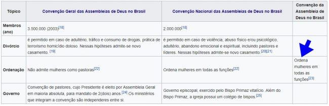 Página da CADB no Wikpedia